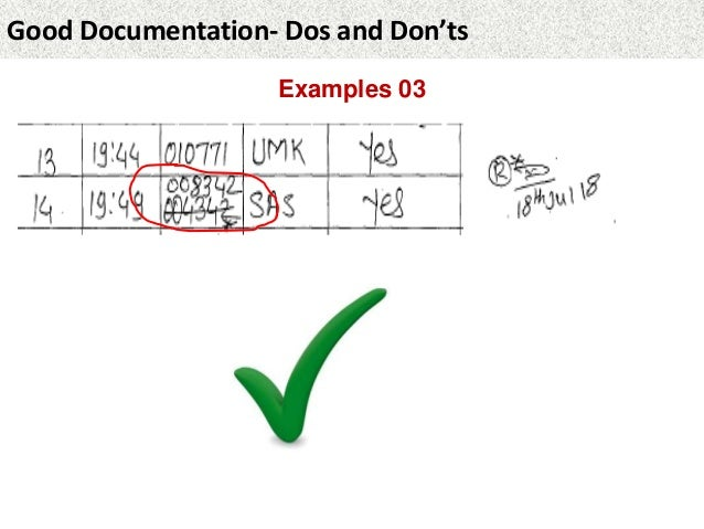good documentation practices examples