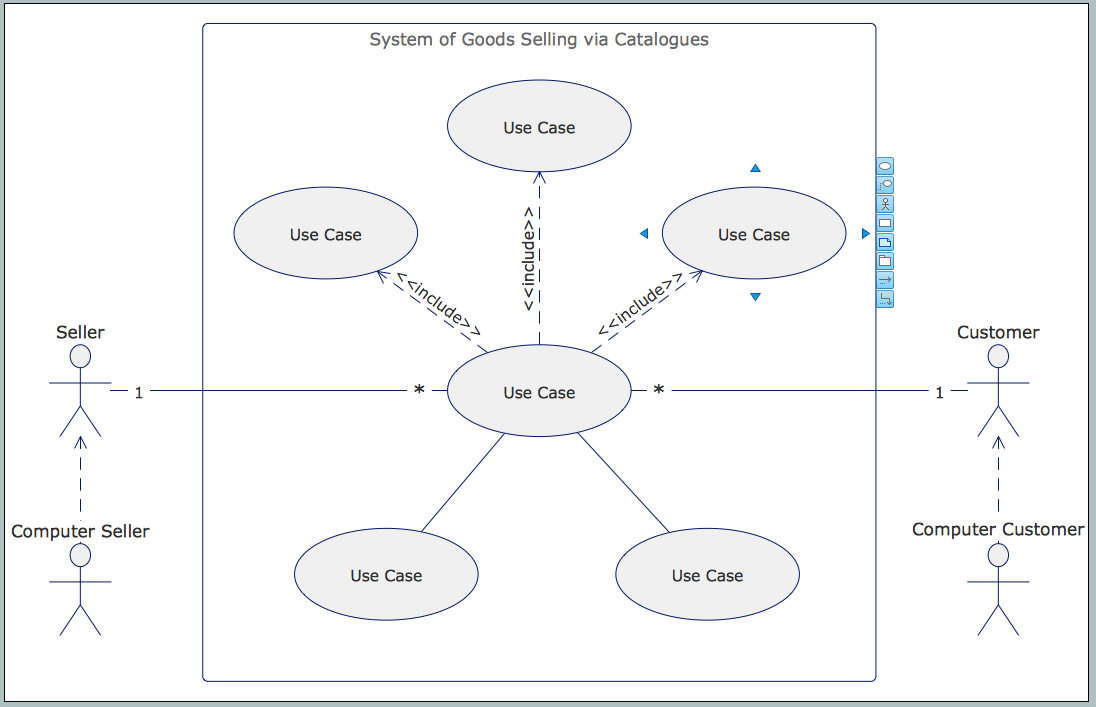 how to document the use case