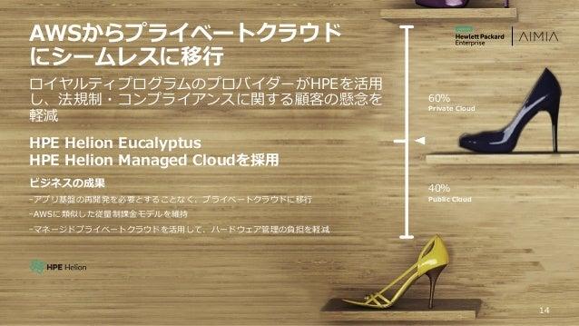 hpe cloudsystem 10 documentation