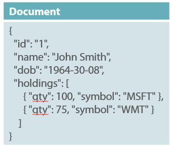 is there a document object model course