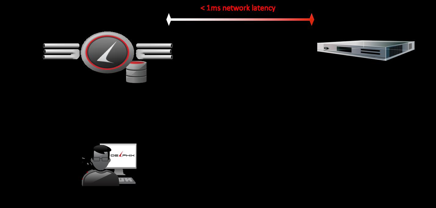 it system task documentation
