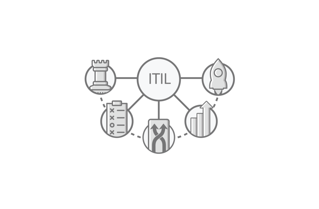 itil best practices for documentation