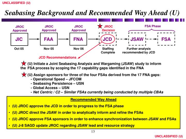 joint operational access concept document