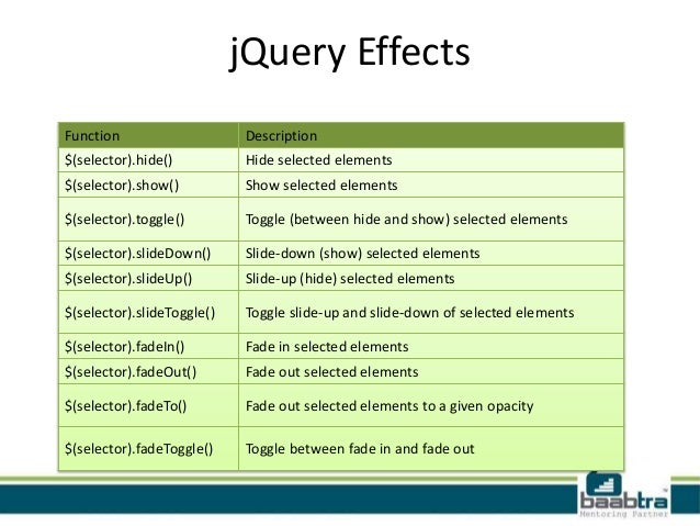 jquery add element to end of document