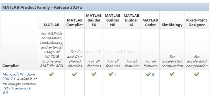 matlab 2014a documentation pdf