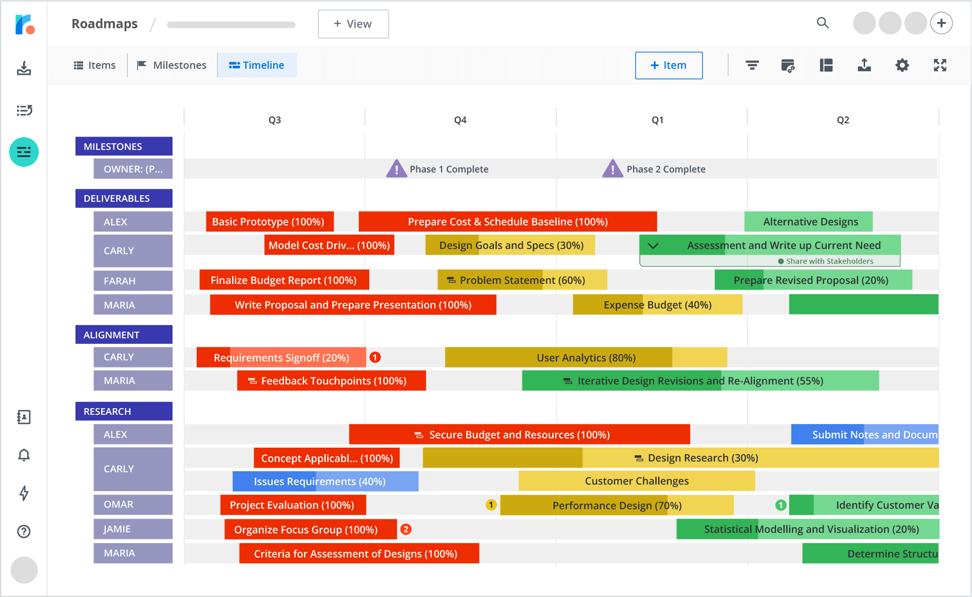 real example of complete project documentation