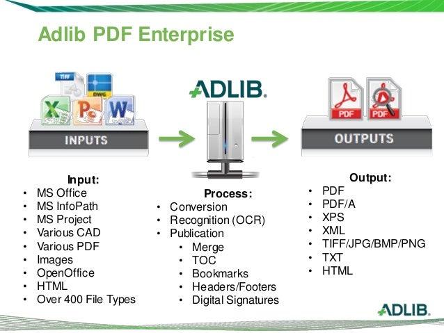 sharepoint document conversion service pdf