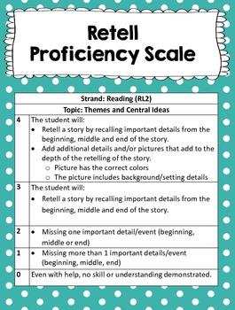 type document writing proficiency scale