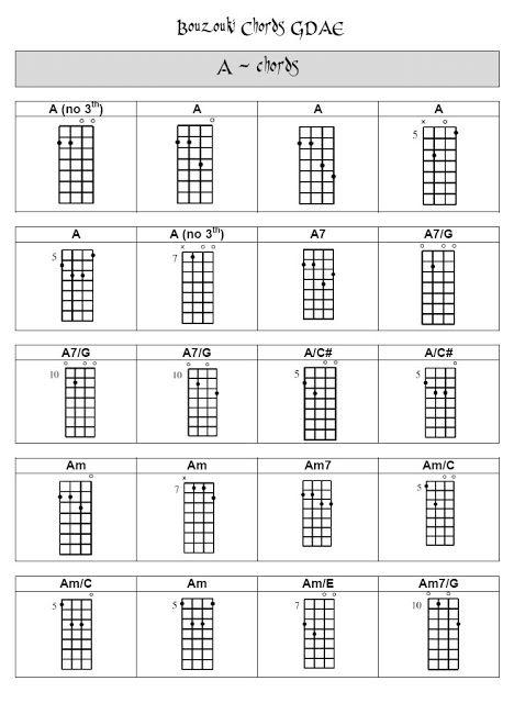 ukulele chord chart word document