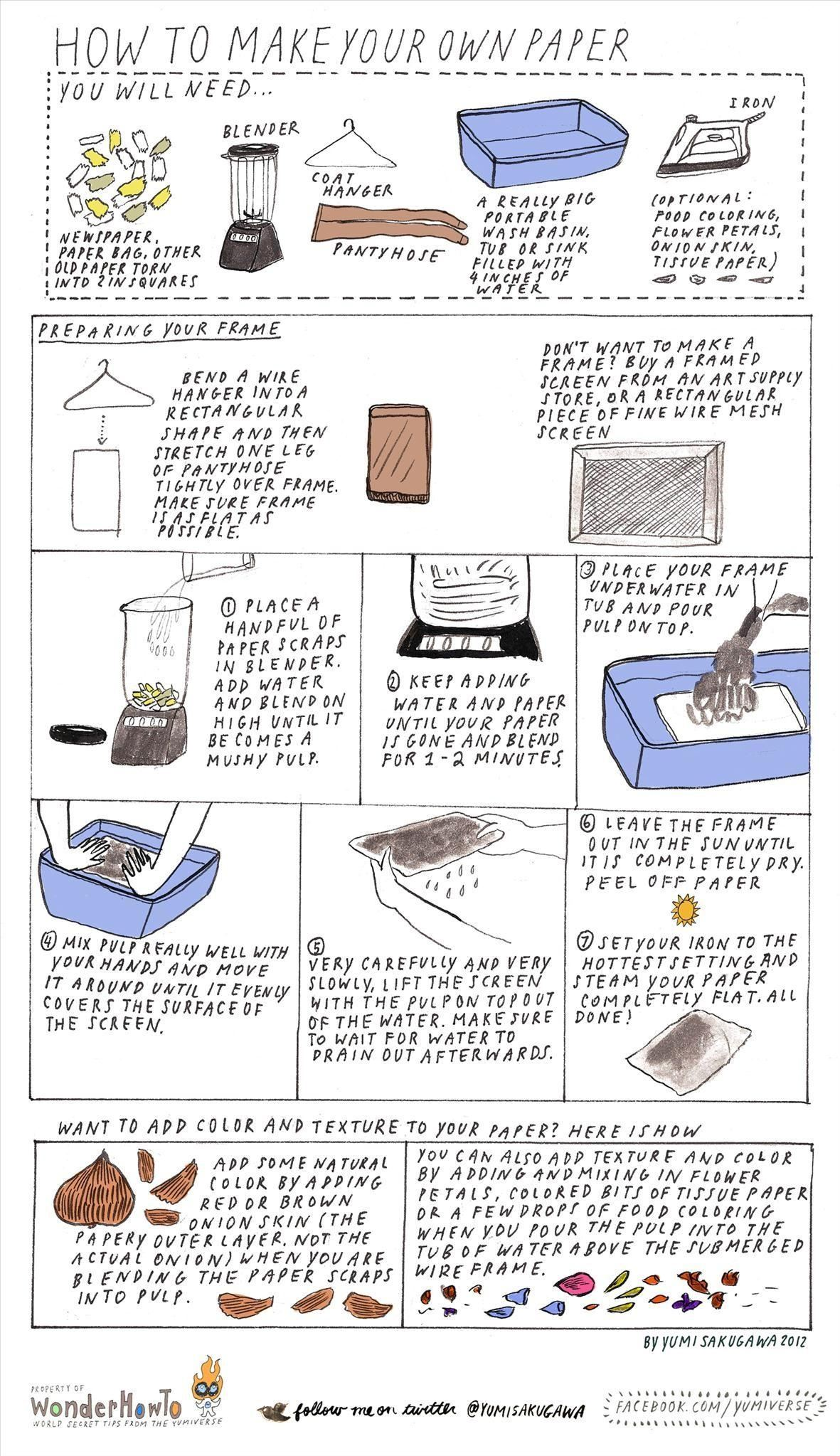 where to print a cardboard document
